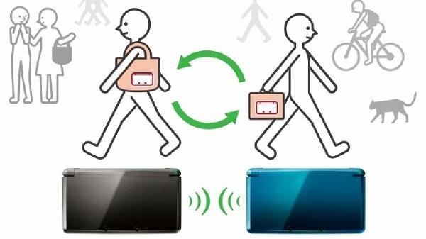 Photo of StreetPass do Nintendo 3DS ficou mais fácil!