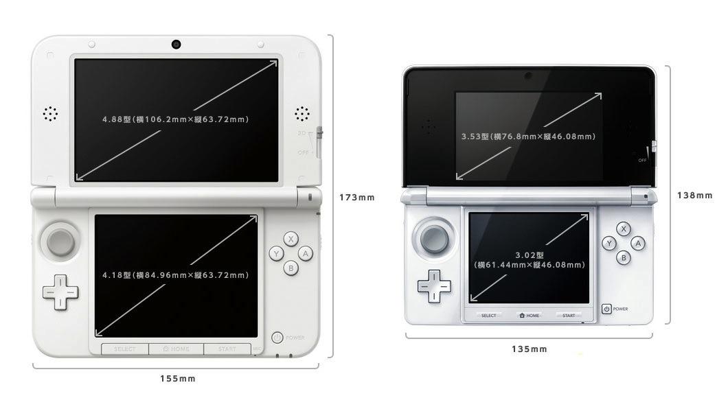 Photo of O novo Nintendo 3DS não é o que esperávamos!