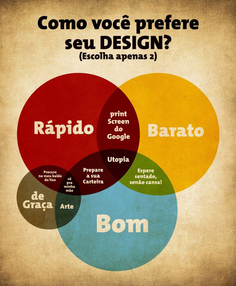 #PdR – Ah, o Design!
