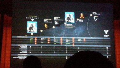 Photo of Rumor | Os próximos DLCs de Destiny para 2015 e 2016!